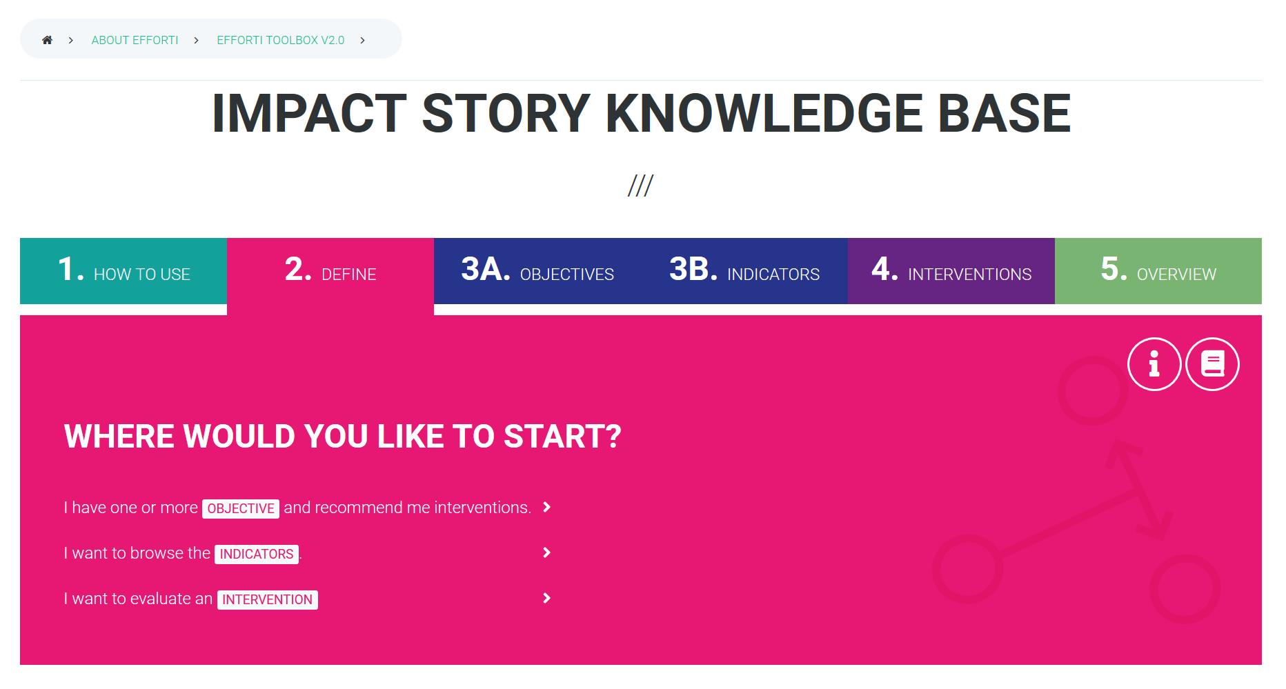 Benutzeroberfläche der Impact Story Knowledge Base.