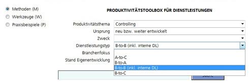 Produktivitätstoolbox