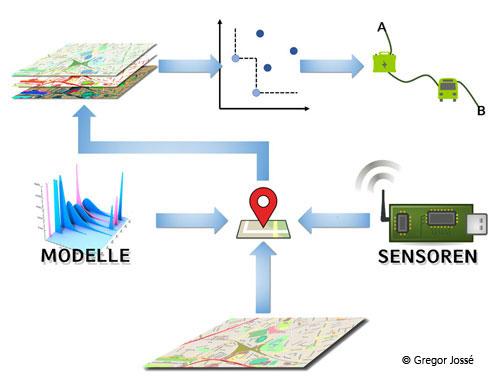Umplanen im Kopf: Warum die Datenautobahn über das E-Flottenmanagement der Zukunft entscheidet