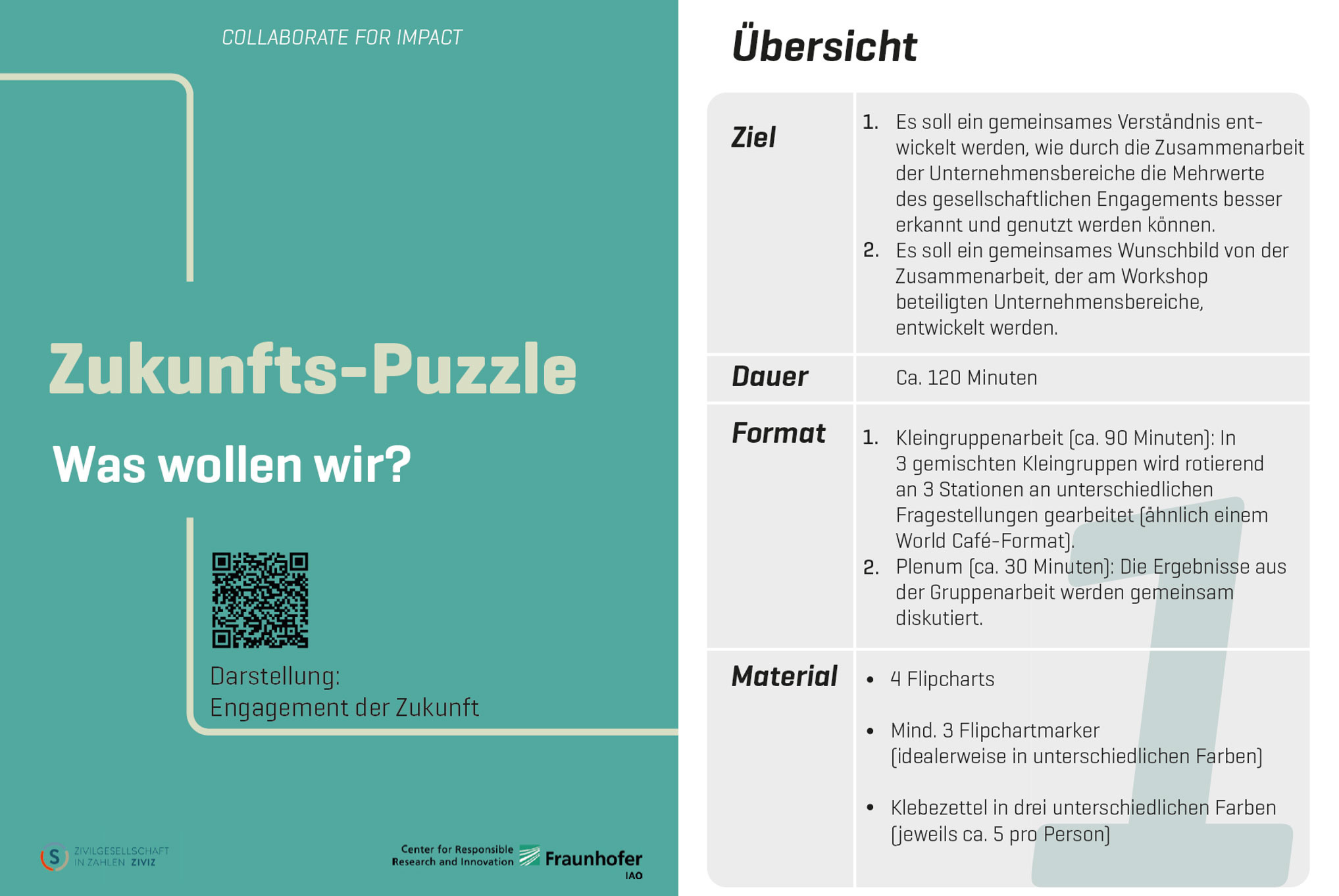 Abbildung: Workshop-Format COLLABORATE FOR IMPACT.